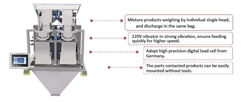 2Head Linear Weigher Weighing machine-2.jpg